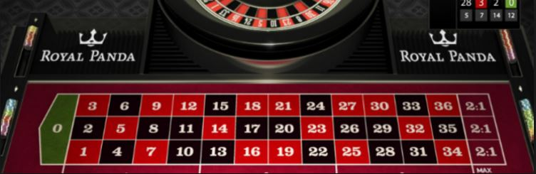 2-Uk-Roulette-Winners-RP-Professional Series