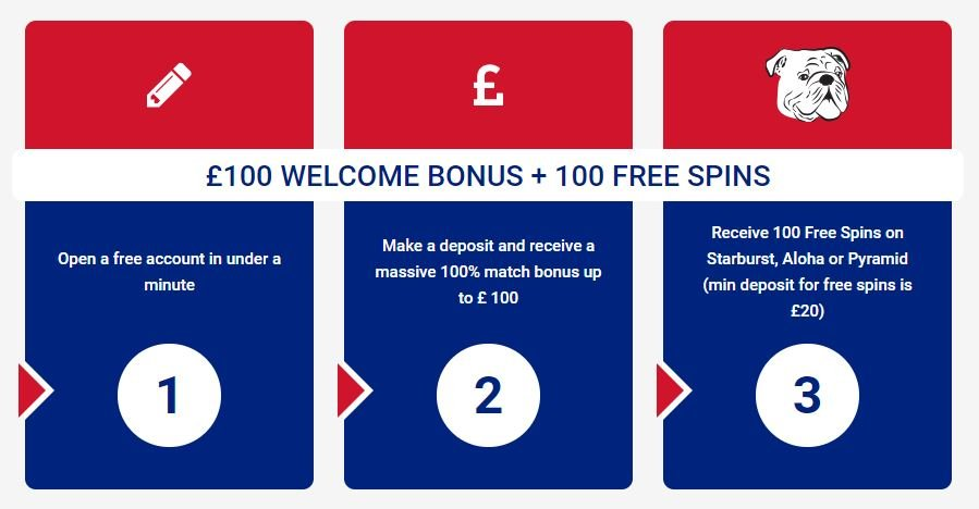 All British Casino Welcome Bonus2